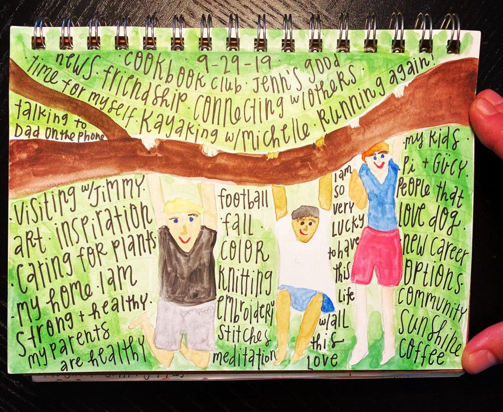 Gratitude list - watercolor kids on tree