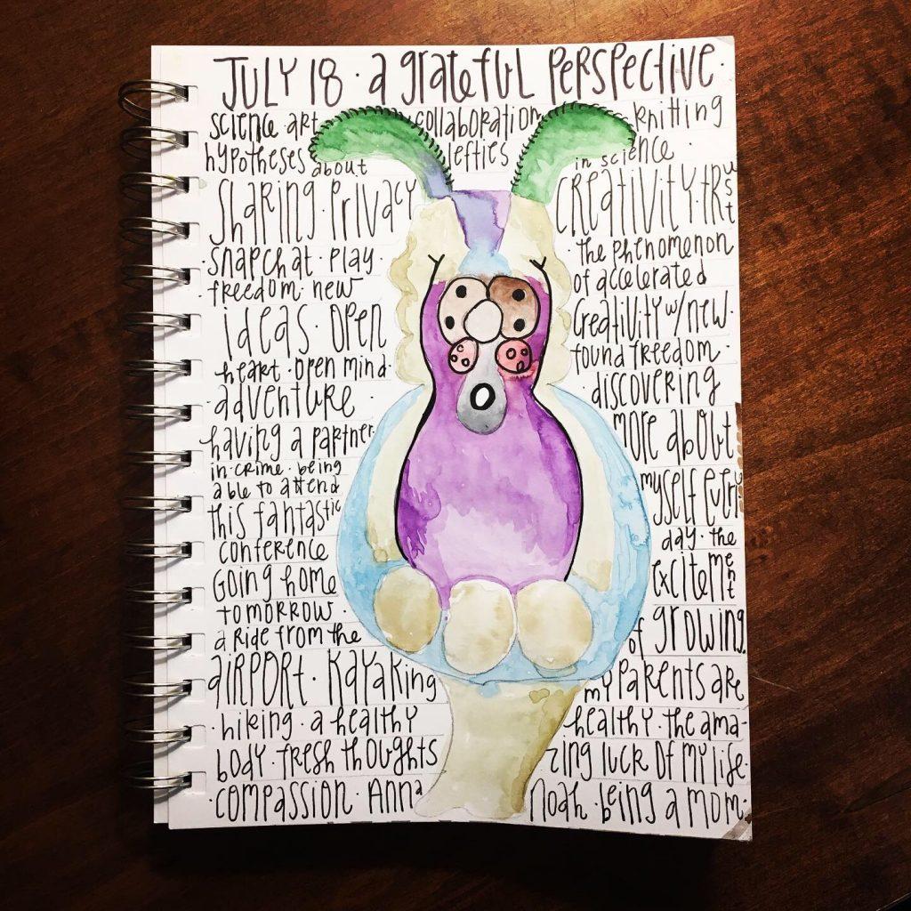 Watercolor gratitude list-rotifer