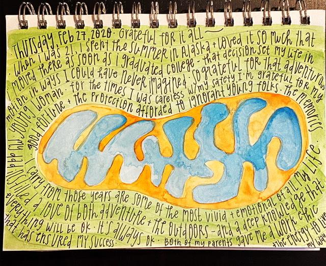 Watercolor gratitude list